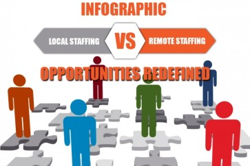 Infographic: Local Staffing V/S Remote Staffing