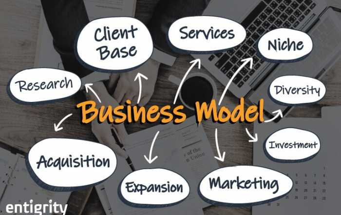 Shaping Your Business Model - 6 Markers to Determine Your Path